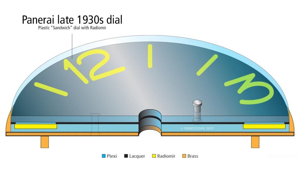 170111_panerai_dials_section_1930