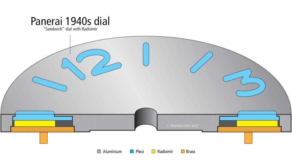 170111_panerai_dials_section_1940