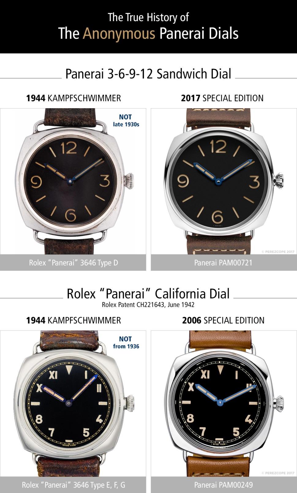171212-info-panerai-anonymous-dials
