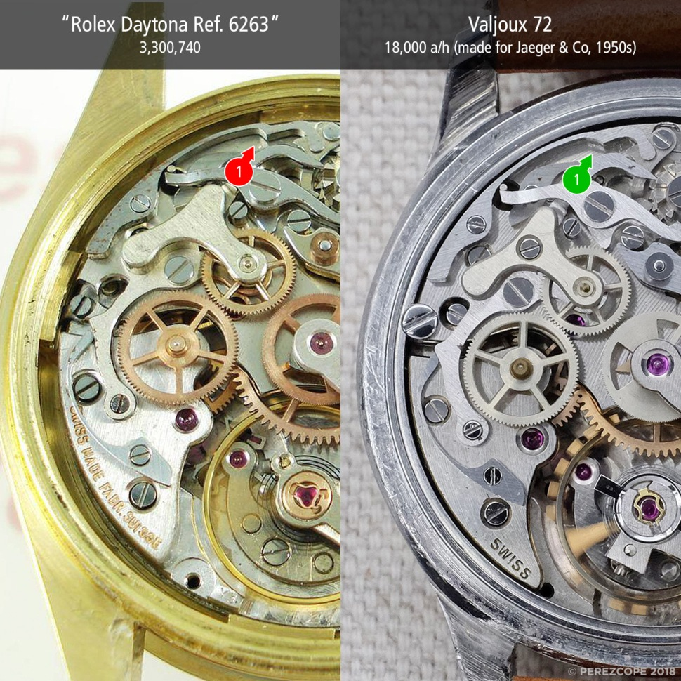 181006-comp-converted-rolex-727-3300740-vs-valjoux-72-jaeger-barrel-bridge