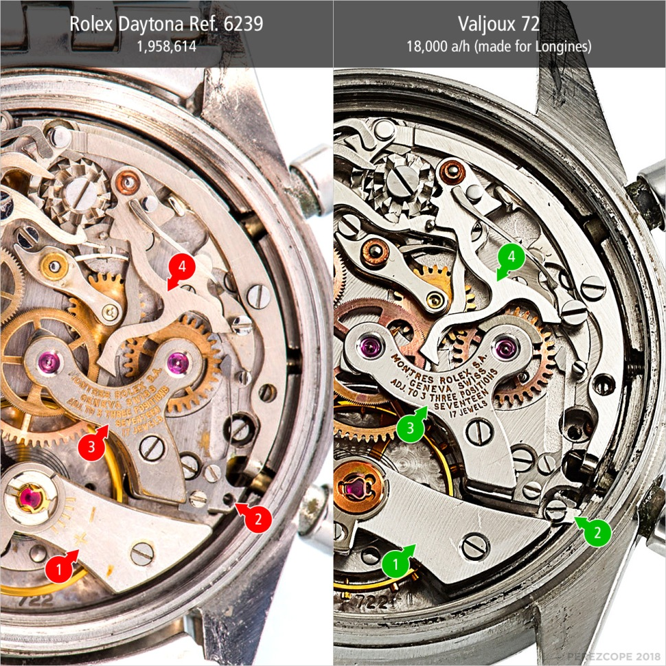 181212-comp-rolex-6239-1958614-vs-1958339-movement-right
