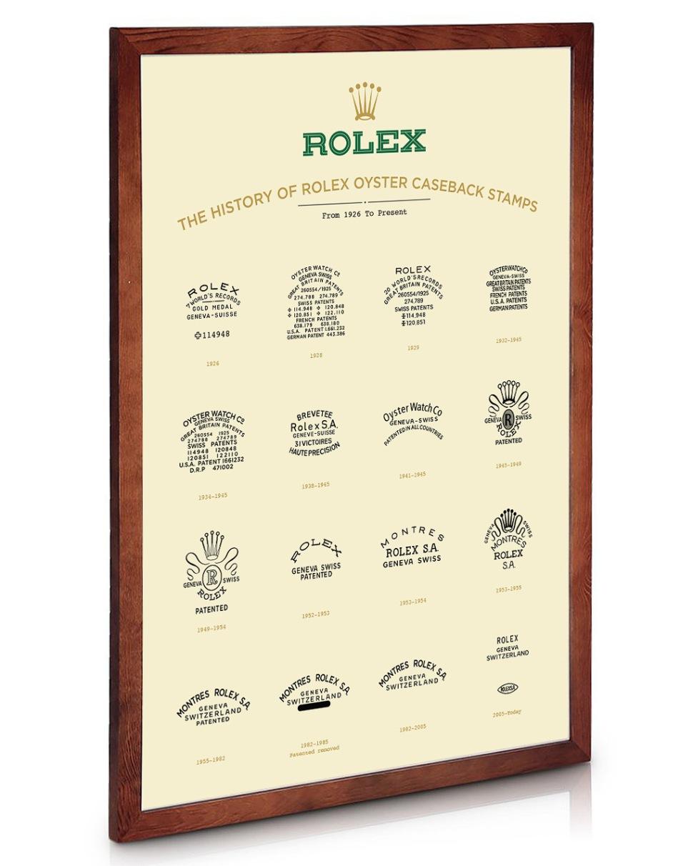 190425-rolex-caseback-stamps-frame