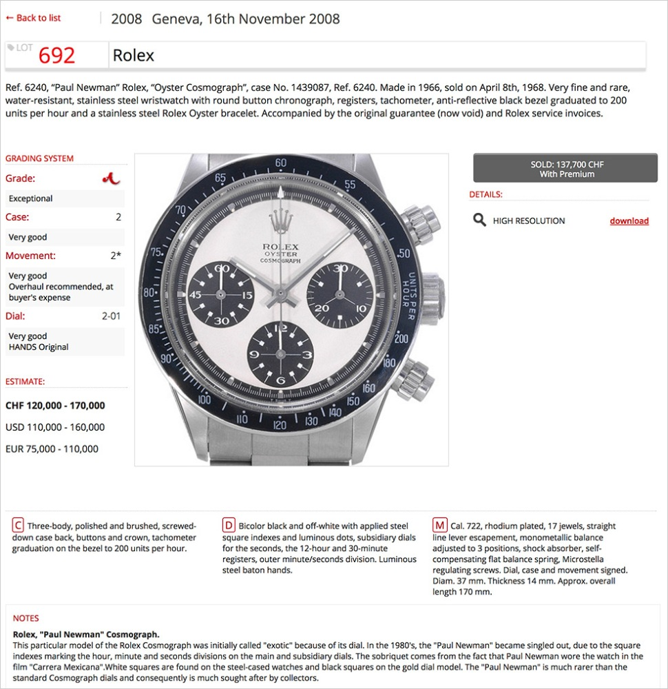 190714-screenshot-rolex-daytona-6240-1439087-antiquorum-nov-2008